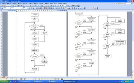 绘制流程图,使用仿真软件制作效果图及效果动画