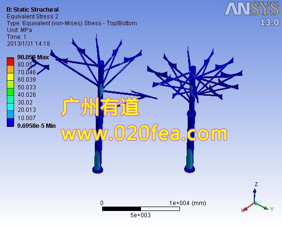游乐设备有限元分析案例(二) 一、某滑梯有限元分析 1、分析模型  图1 滑梯模型 2、分析结果应力、位移、应变分布图  图2 滑道等效应力分布图,其最大应力为27.96MPa  图3 滑梯的立柱和托架应力分布图,最大应力为90.059MPa  图4 滑梯网架及其立柱的应力分布图,最大应力为101.