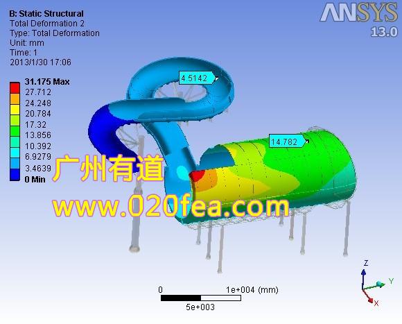 ansys游乐设备分析 游乐产品有限元分析