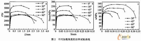 电路 电路图 电子 原理图 560_164