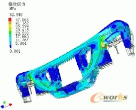 autodesk 制造业解决方案车辆设计中的应用
