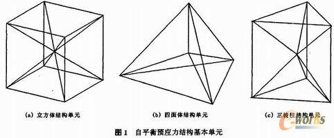 索杆球面网壳结构的设计与分析