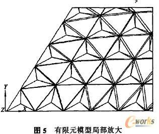杆件空间设计模型