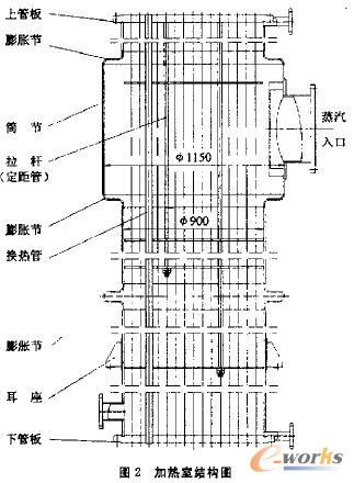 结构简图如图2所示,整体结构类似于一个带有膨胀节的固定管板式换热器